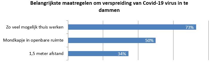 verkiezingingen-2021-diagram-6a